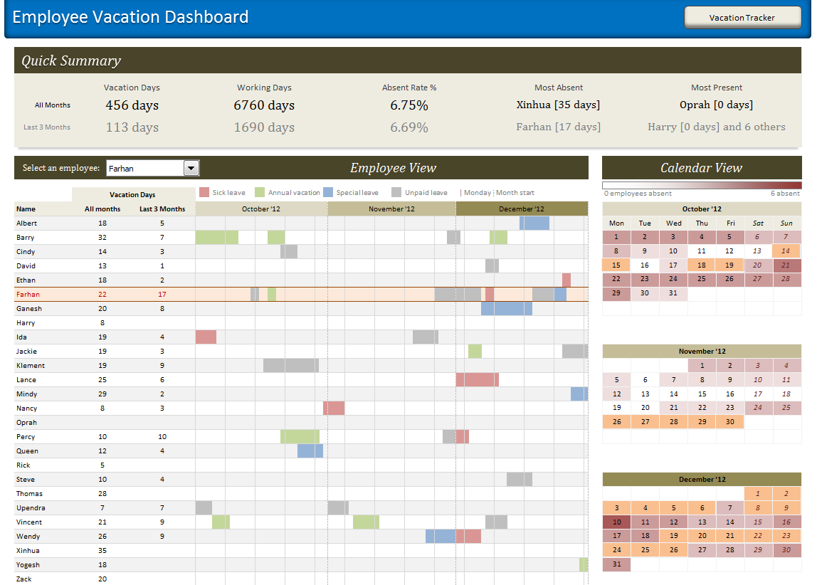 Employee Vacation Dashboard U0026 Tracker Using Excel