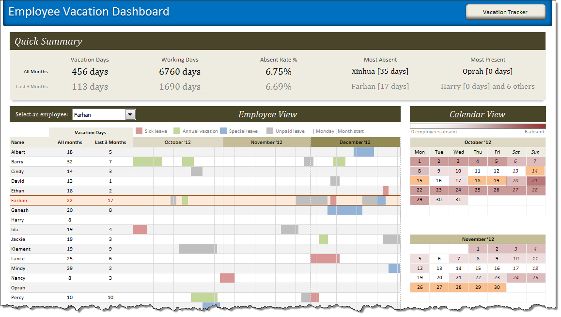 Employee Vacation tracker Dashboard - Example from Excel School program