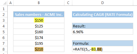 Calculating CAGR using RATE() formula in Excel