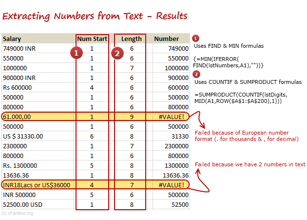 Extract numbers from text in excel - How to & Tutorial