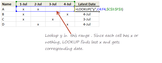 How does LOOKUP formula work - Finding last date for a given item in Excel