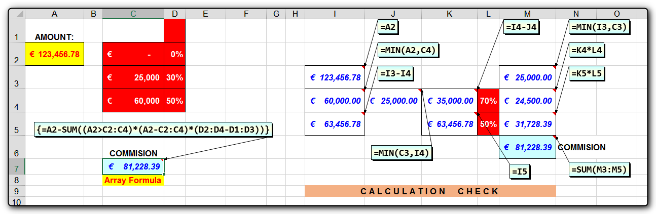 Formula logic for Sales Commission calculation - Micky Avidan
