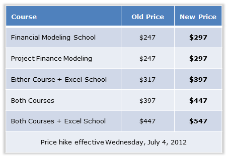 Financial Modeling School - Fee hike