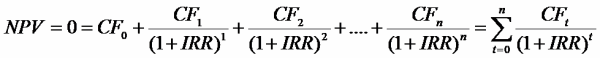 Irr Calculations Excel