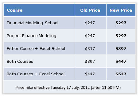 Financial Modeling Course fees going up from Tuesday (17th July)