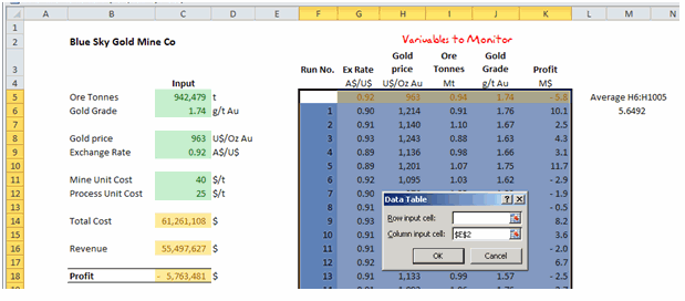 Monte-carlo Simulations in Excel - 4 [Data Tables & Monte Carlo Simulations in Excel]