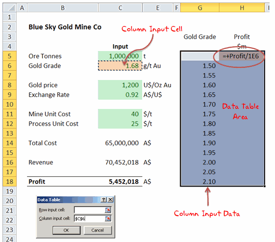 1 way Data Tables - Example - 3 [Data Tables & Monte Carlo Simulations in Excel]
