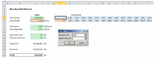 1 way data tables in a row [Data Tables & Monte Carlo Simulations in Excel]
