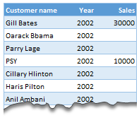 If our data has this structure, then we could easily create a slicer based pivot report to see customers for any year
