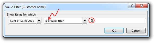 Value filter settings > Pivot table for non performing customers