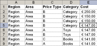 The formulas return incorrect values if the list is sorted differently