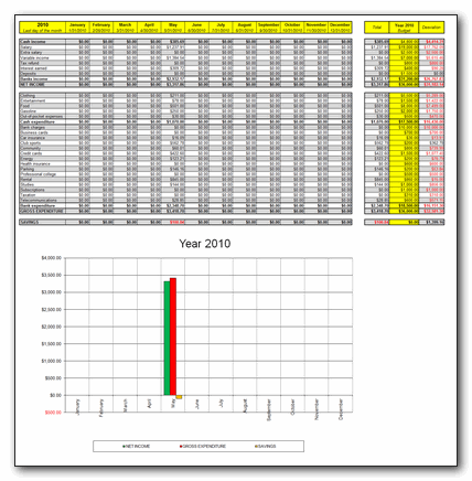 download excel personal expense tracker 7 templates for tracking