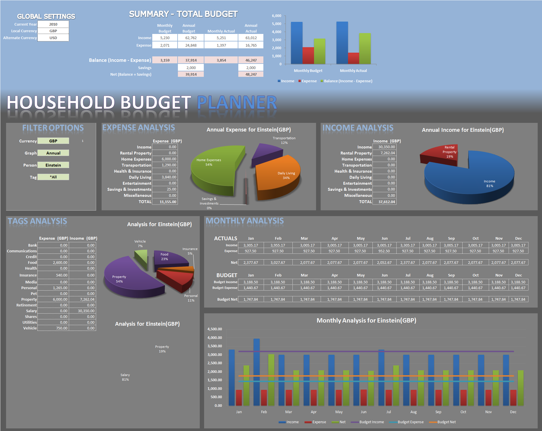 Excel Download Templates Kleobeachfixco - Simple excel dashboard templates