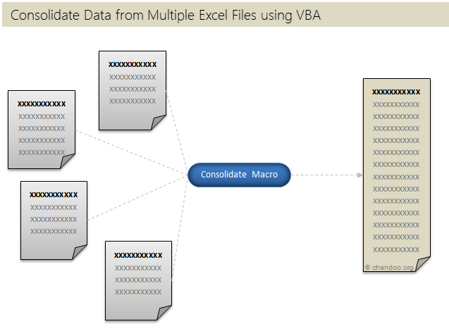 Consolidate Data From Different Excel Files Vba