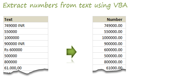 Extract Numbers from Text using Excel VBA - How to?
