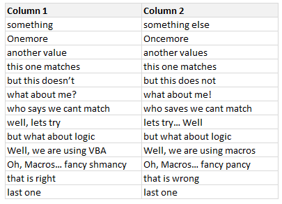 Compare 2 Lists Of Data And Highlight Mismatched Letters Or Words In Excel    How To  Comparison Template Word