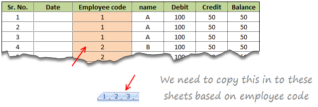 VBA Move data from one sheet to multiple sheets
