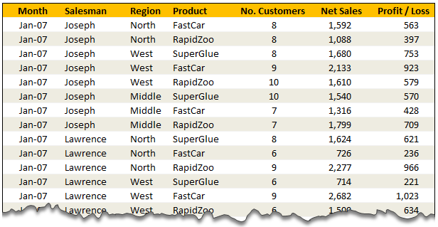 sample customer data excel thevillas co