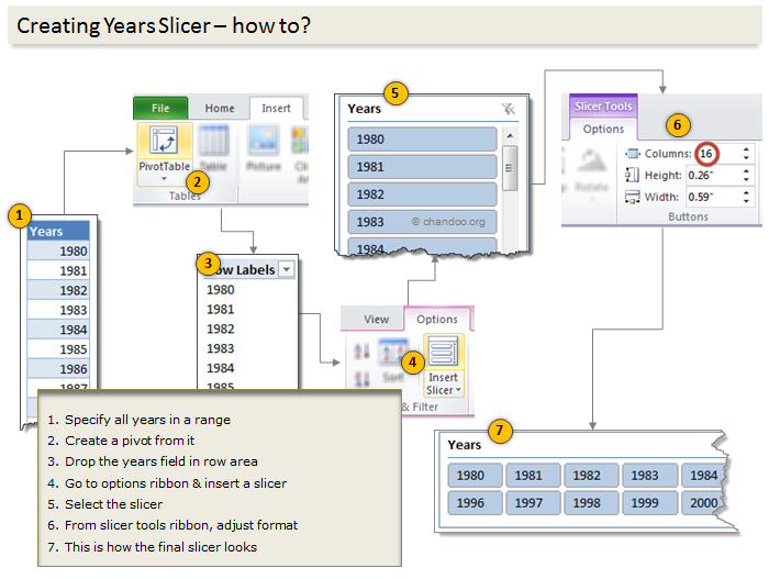 Creating years slicer using Excel 2010 - tutorial