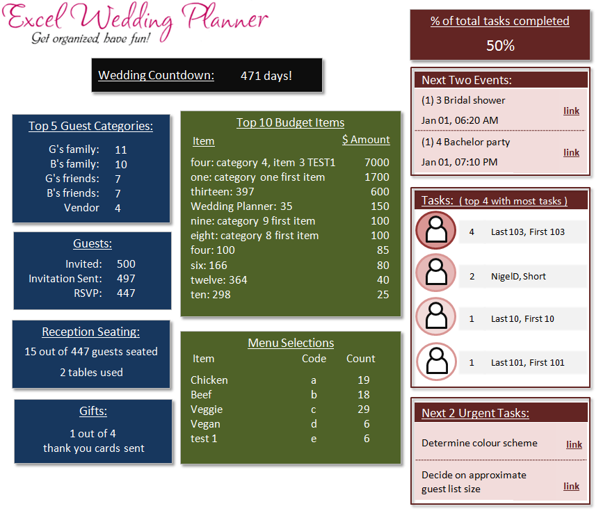 Download excel wedding planner template wedding planning for What is a planner dashboard